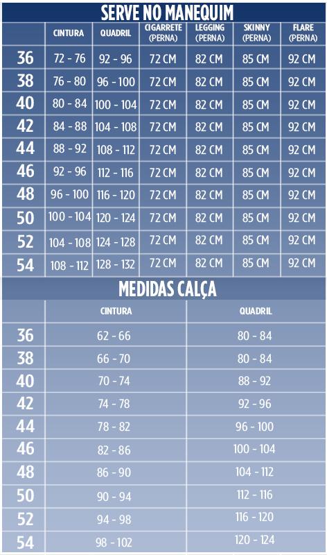 Guia de Medidas Mobile